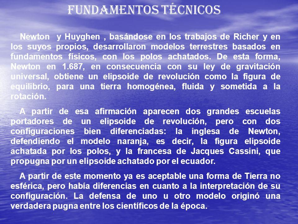 Fundamentos técnicos Newton y Huyghen, basándose en los trabajos de Richer y en los suyos propios, desarrollaron modelos terrestres basados en fundamentos físicos, con los polos achatados.