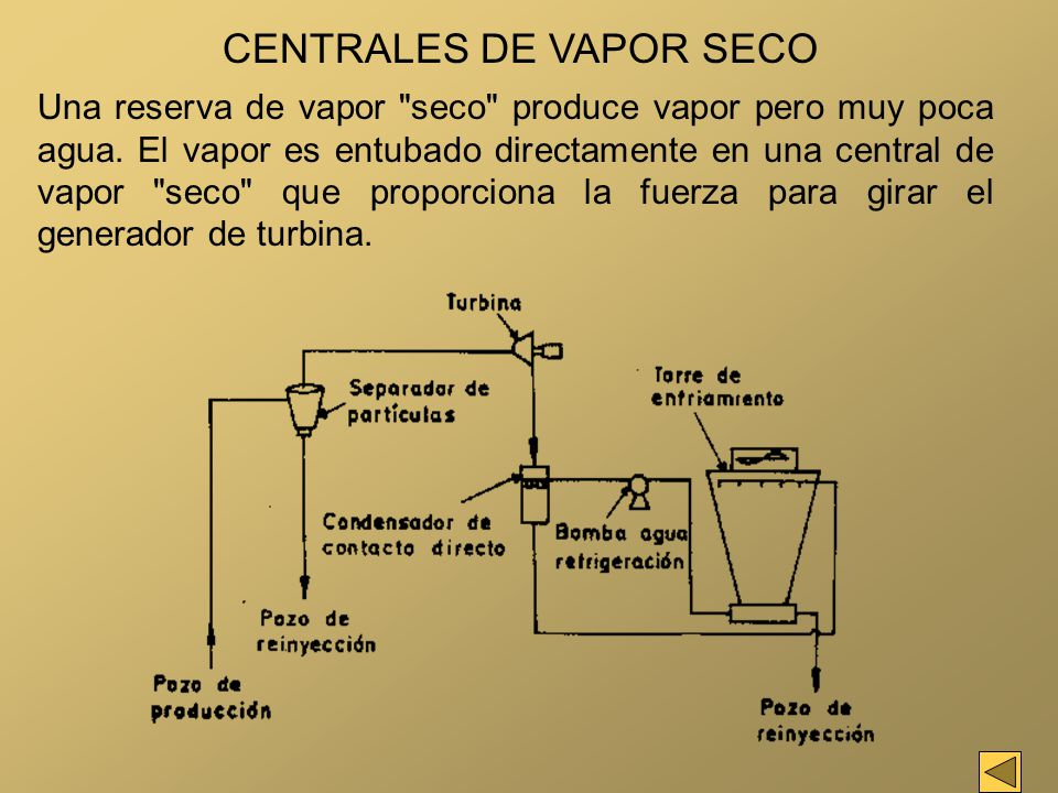Una reserva de vapor