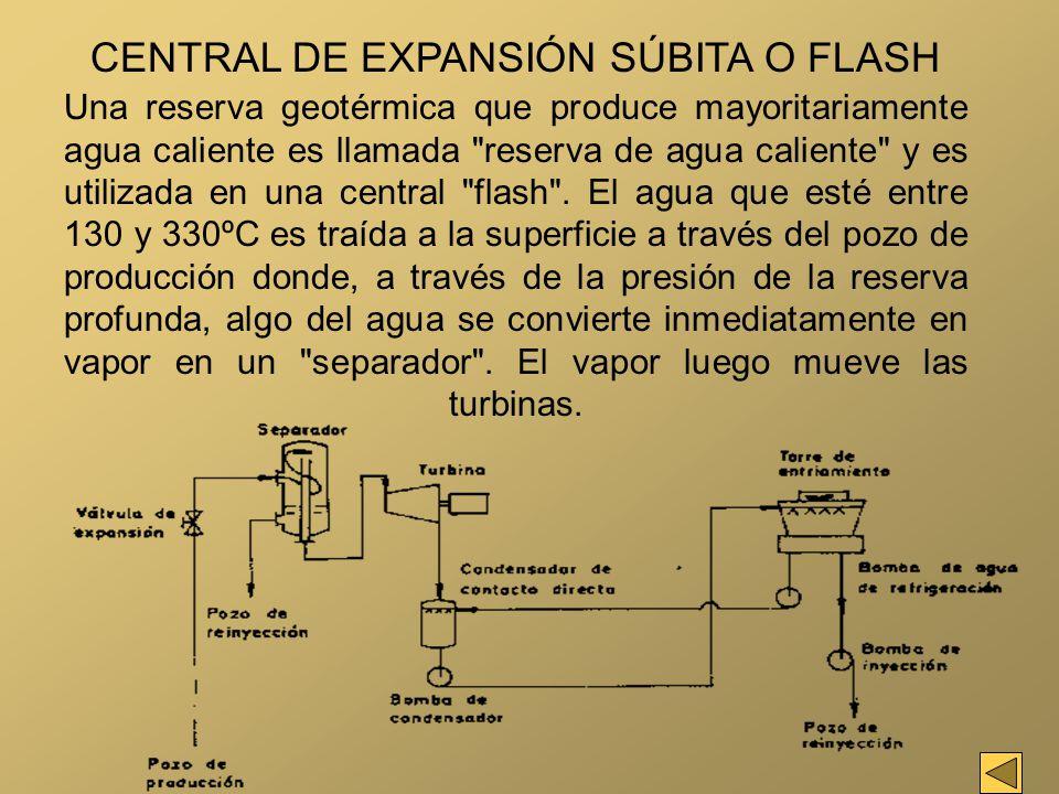 Una reserva geotérmica que produce mayoritariamente agua caliente es llamada