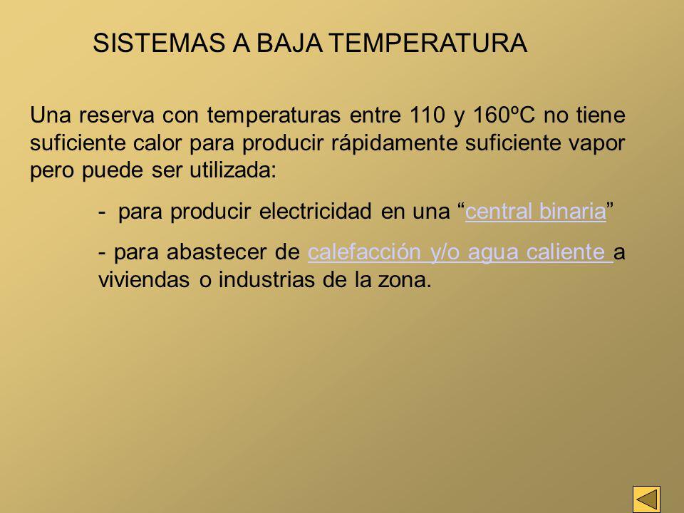 Una reserva con temperaturas entre 110 y 160ºC no tiene suficiente calor para producir rápidamente suficiente vapor pero puede ser utilizada: - para p