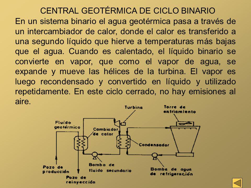 En un sistema binario el agua geotérmica pasa a través de un intercambiador de calor, donde el calor es transferido a una segundo líquido que hierve a