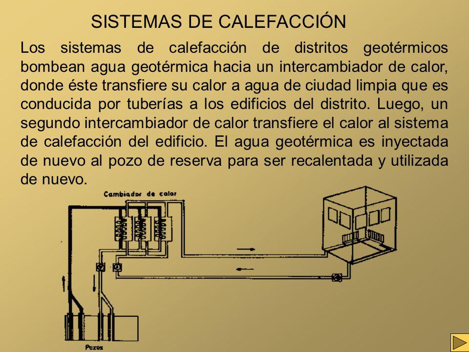 Los sistemas de calefacción de distritos geotérmicos bombean agua geotérmica hacia un intercambiador de calor, donde éste transfiere su calor a agua d