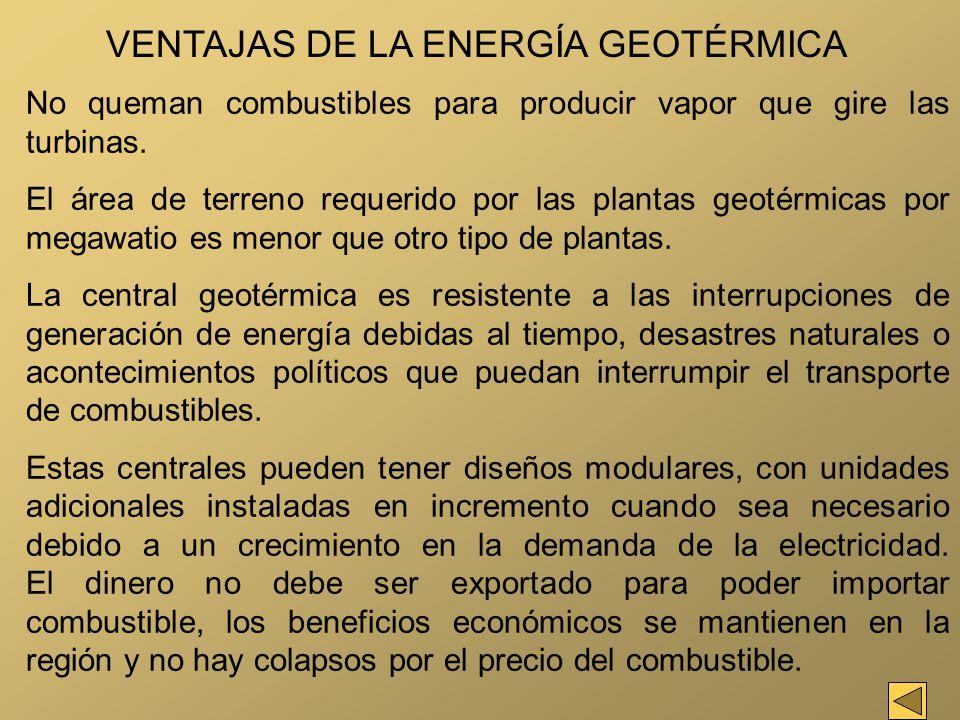 No queman combustibles para producir vapor que gire las turbinas. El área de terreno requerido por las plantas geotérmicas por megawatio es menor que