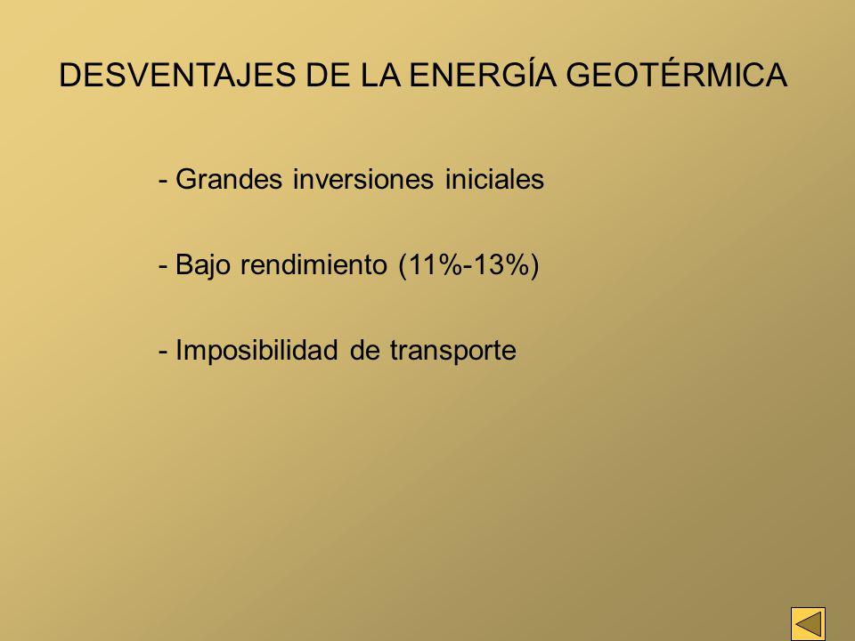 - Grandes inversiones iniciales - Bajo rendimiento (11%-13%) - Imposibilidad de transporte DESVENTAJES DE LA ENERGÍA GEOTÉRMICA