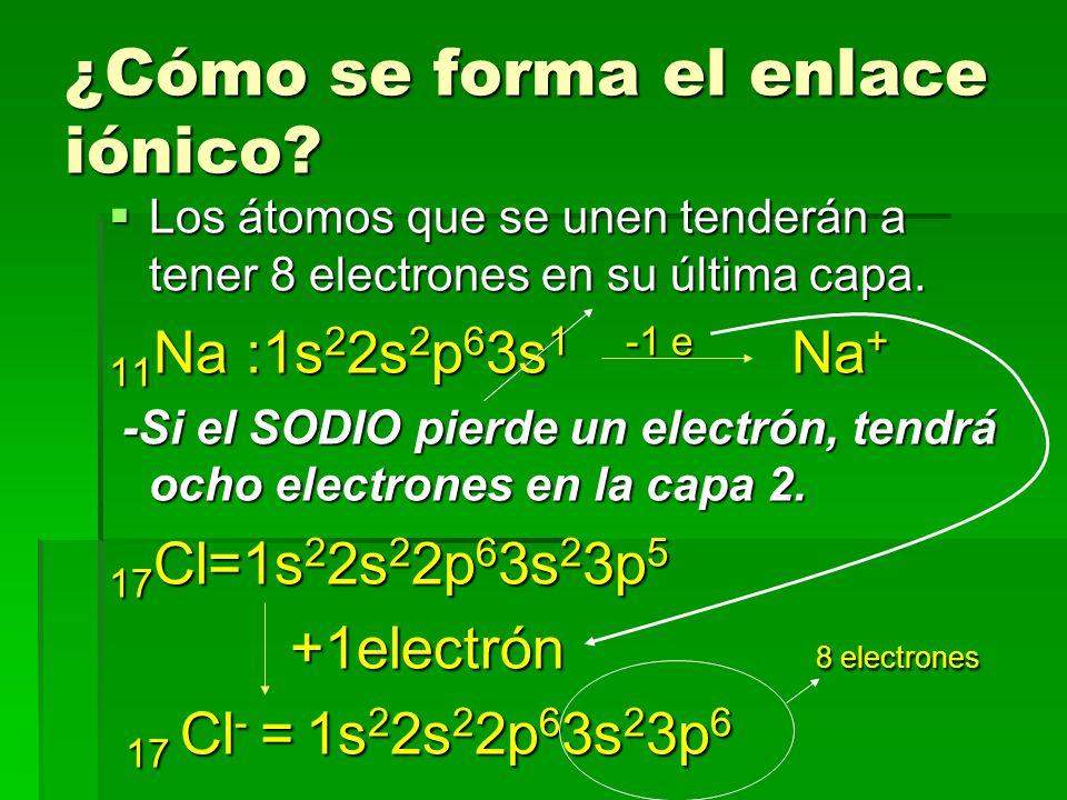 ¿Cómo se forma el enlace iónico.