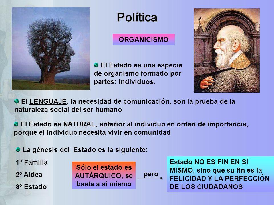 Política ORGANICISMO El Estado es una especie de organismo formado por partes: individuos. El Estado es NATURAL, anterior al individuo en orden de imp