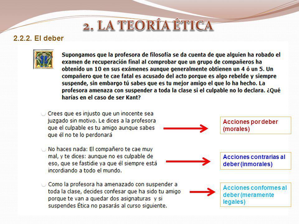 2.2.2. El deber Acciones contrarias al deber (inmorales) Acciones conformes al deber (meramente legales) Acciones por deber (morales)