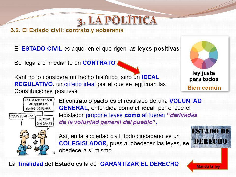 3.2. El Estado civil: contrato y soberanía El ESTADO CIVIL es aquel en el que rigen las leyes positivas. Se llega a él mediante un CONTRATO Kant no lo