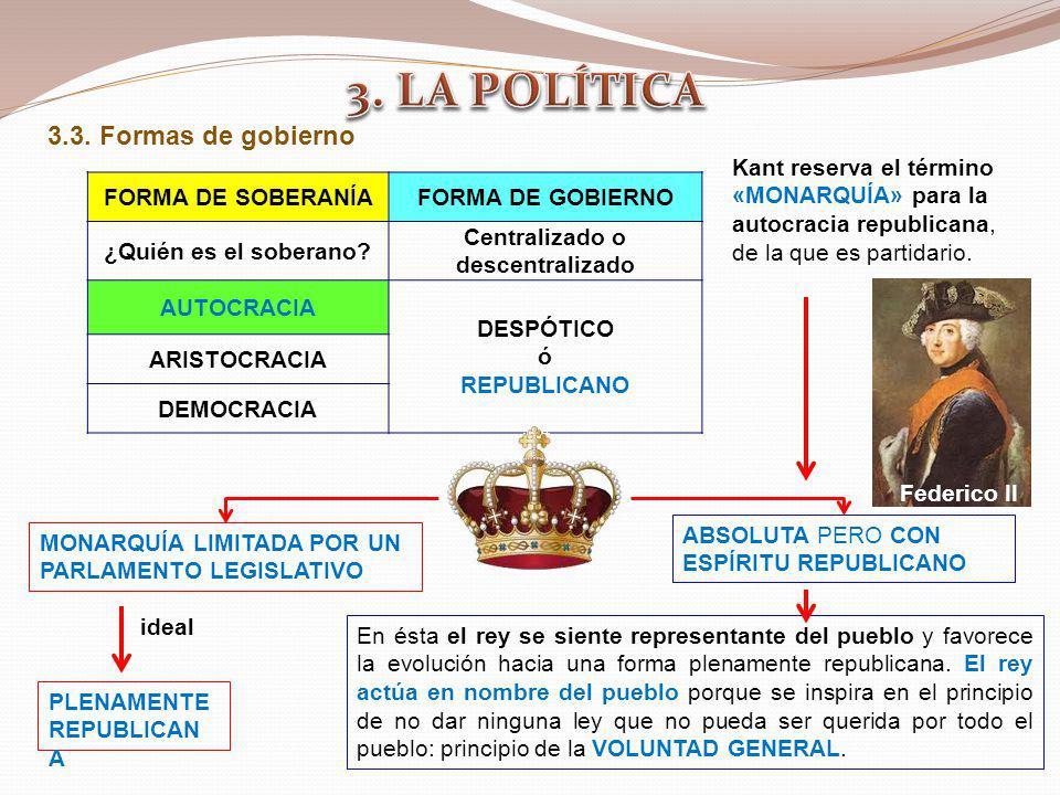 3.3. Formas de gobierno FORMA DE SOBERANÍAFORMA DE GOBIERNO ¿Quién es el soberano? Centralizado o descentralizado AUTOCRACIA DESPÓTICO ó REPUBLICANO A