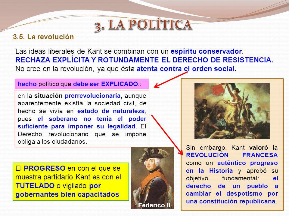 3.5. La revolución Las ideas liberales de Kant se combinan con un espíritu conservador. RECHAZA EXPLÍCITA Y ROTUNDAMENTE EL DERECHO DE RESISTENCIA. No