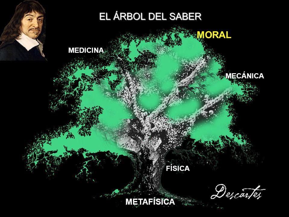 METAFÍSICA MEDICINA FÍSICA MECÁNICA MORAL EL ÁRBOL DEL SABER