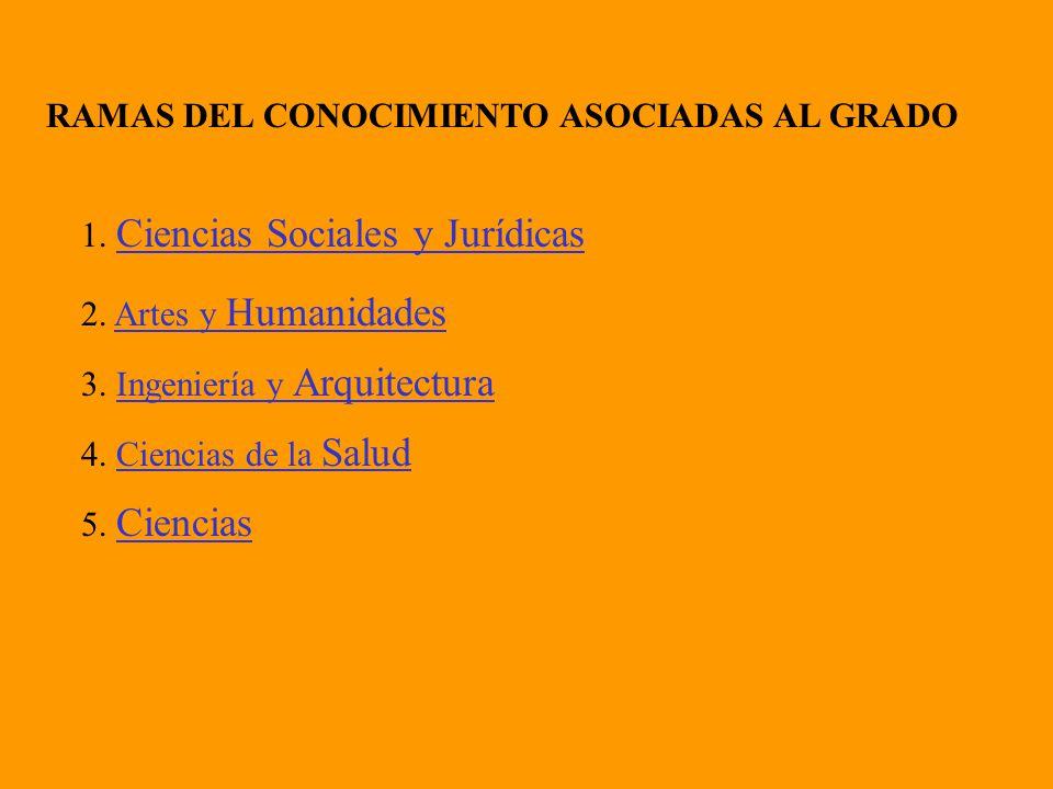 RAMAS DEL CONOCIMIENTO ASOCIADAS AL GRADO 1. Ciencias Sociales y Jurídicas Ciencias Sociales y Jurídicas 2. Artes y HumanidadesArtes y Humanidades 3.
