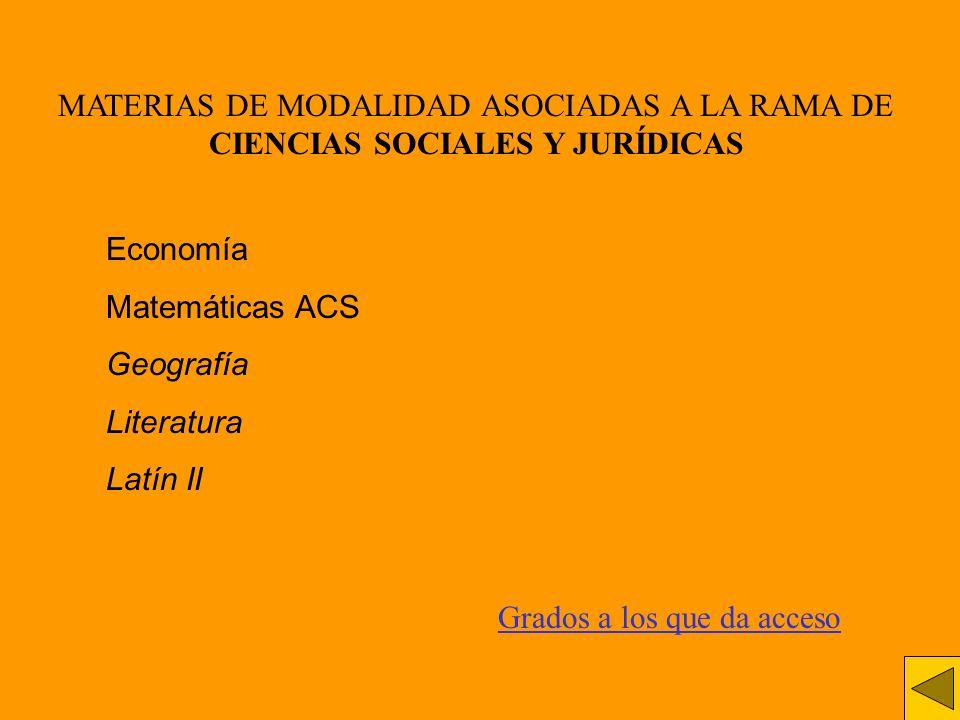 MATERIAS DE MODALIDAD ASOCIADAS A LA RAMA DE CIENCIAS SOCIALES Y JURÍDICAS Economía Matemáticas ACS Geografía Literatura Latín II Grados a los que da