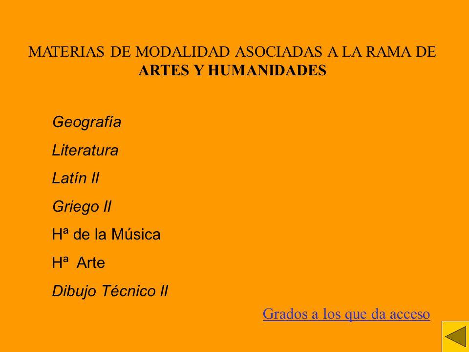MATERIAS DE MODALIDAD ASOCIADAS A LA RAMA DE ARTES Y HUMANIDADES Geografía Literatura Latín II Griego II Hª de la Música Hª Arte Dibujo Técnico II Gra