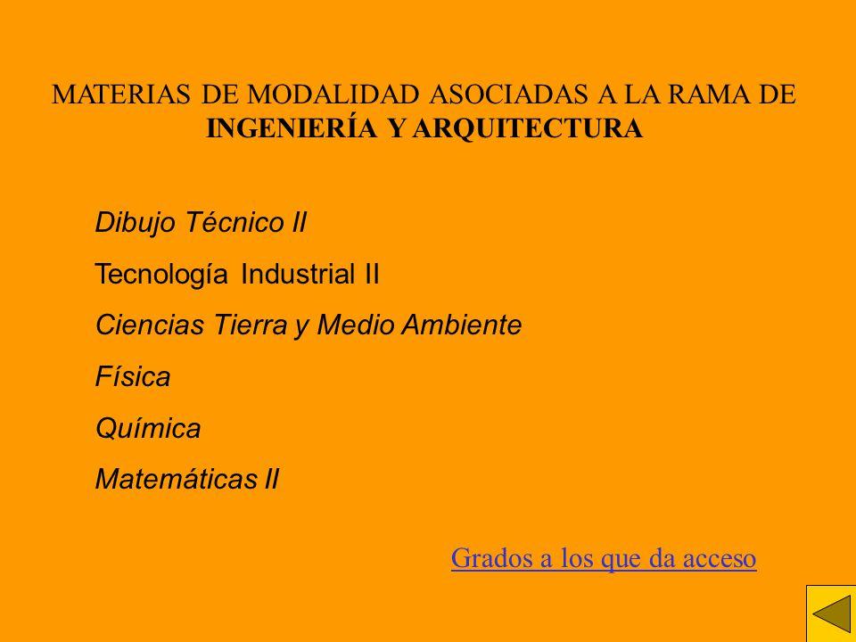 MATERIAS DE MODALIDAD ASOCIADAS A LA RAMA DE INGENIERÍA Y ARQUITECTURA Dibujo Técnico II Tecnología Industrial II Ciencias Tierra y Medio Ambiente Fís