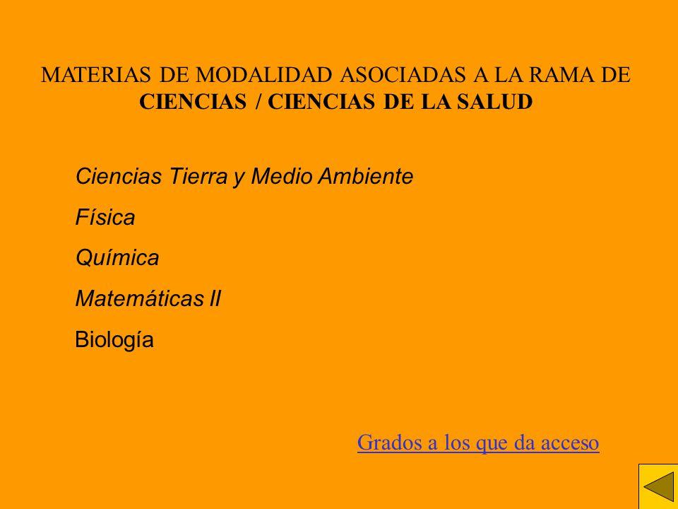 MATERIAS DE MODALIDAD ASOCIADAS A LA RAMA DE CIENCIAS / CIENCIAS DE LA SALUD Ciencias Tierra y Medio Ambiente Física Química Matemáticas II Biología G