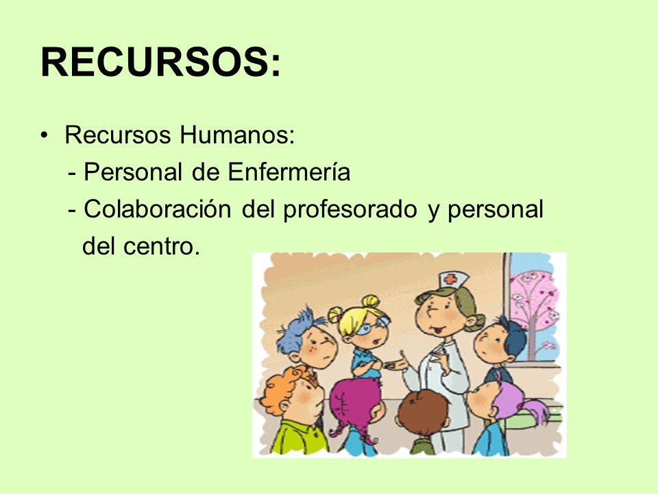 RECURSOS: Recursos Humanos: - Personal de Enfermería - Colaboración del profesorado y personal del centro.