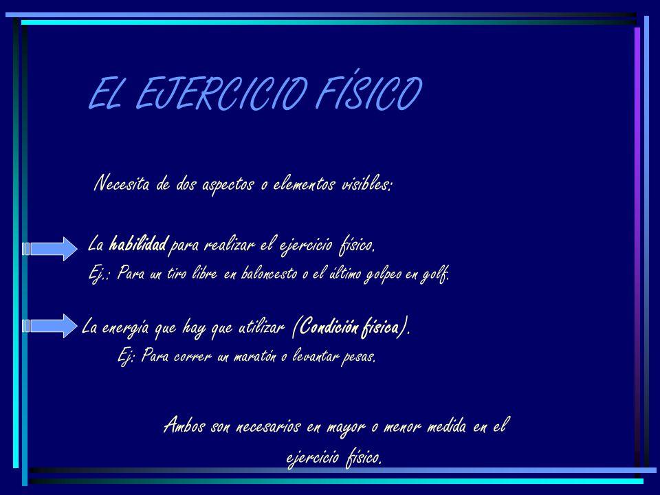 Consejos antes de realizar EJERCICIO FÍSICO Revisión médica.
