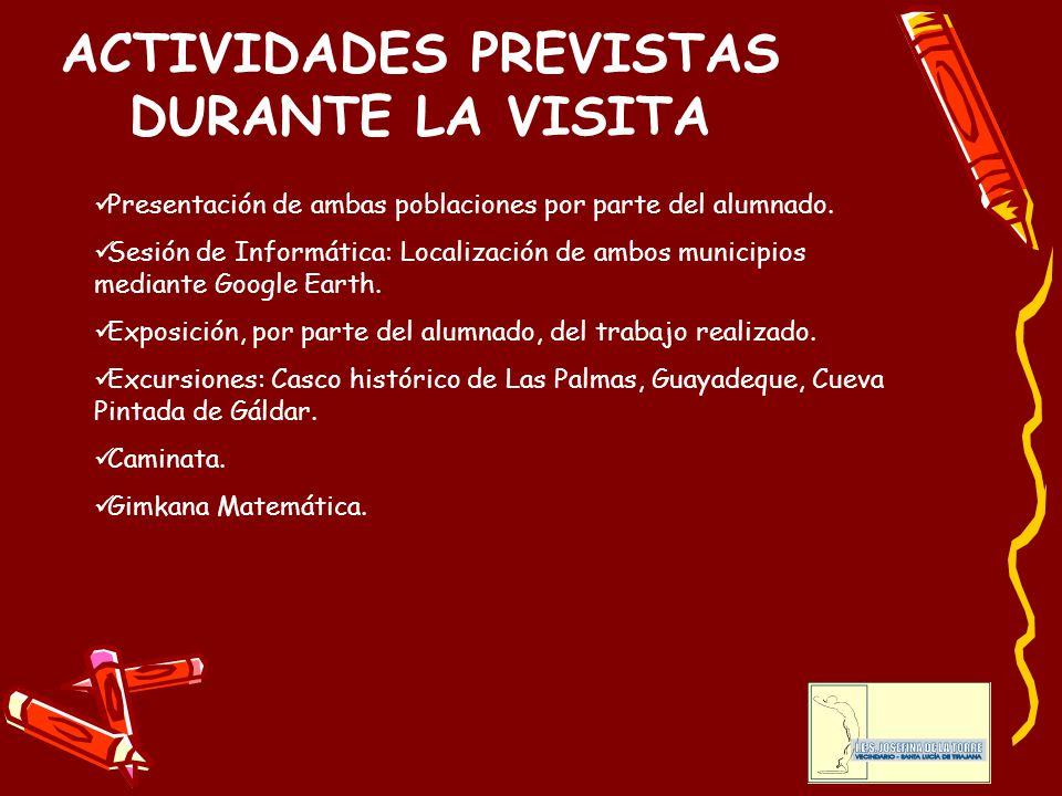 ACTIVIDADES PREVISTAS DURANTE LA VISITA Presentación de ambas poblaciones por parte del alumnado. Sesión de Informática: Localización de ambos municip
