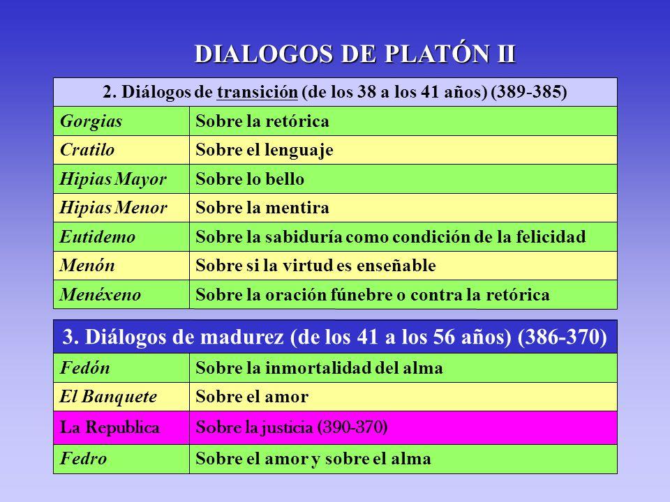 DIALOGOS DE PLATÓN II Sobre el amor y sobre el almaFedro Sobre la justicia (390-370)La Republica Sobre el amorEl Banquete Sobre la inmortalidad del almaFedón 3.