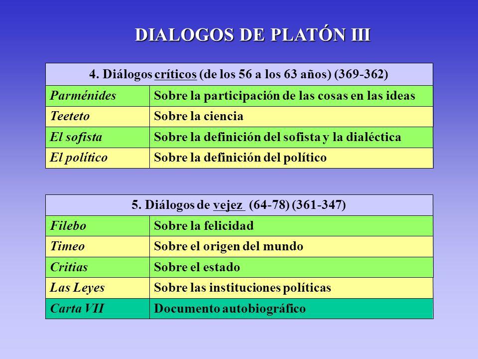 DIALOGOS DE PLATÓN III Documento autobiográficoCarta VII Sobre las instituciones políticasLas Leyes Sobre el estadoCritias Sobre el origen del mundoTimeo Sobre la felicidadFilebo 5.