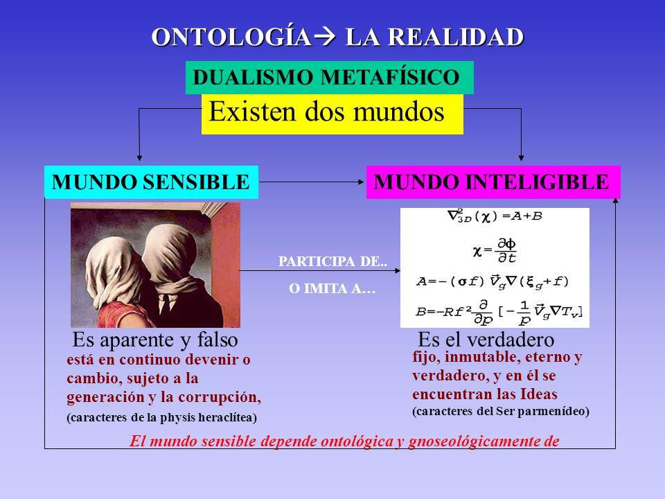 El neoplatonismo, fundado en el siglo III por el filósofo Plotino, fue un importante desarrollo posterior de las ideas de Platón.