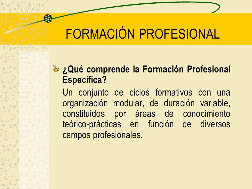 FORMACIÓN PROFESIONAL ¿Qué comprende la Formación Profesional Específica? Un conjunto de ciclos formativos con una organización modular, de duración v