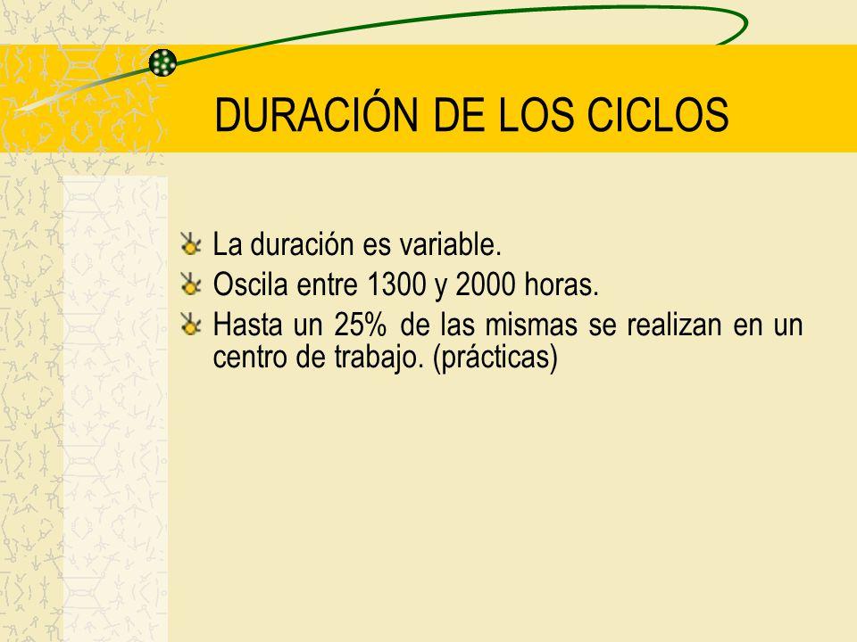 DURACIÓN DE LOS CICLOS La duración es variable. Oscila entre 1300 y 2000 horas. Hasta un 25% de las mismas se realizan en un centro de trabajo. (práct