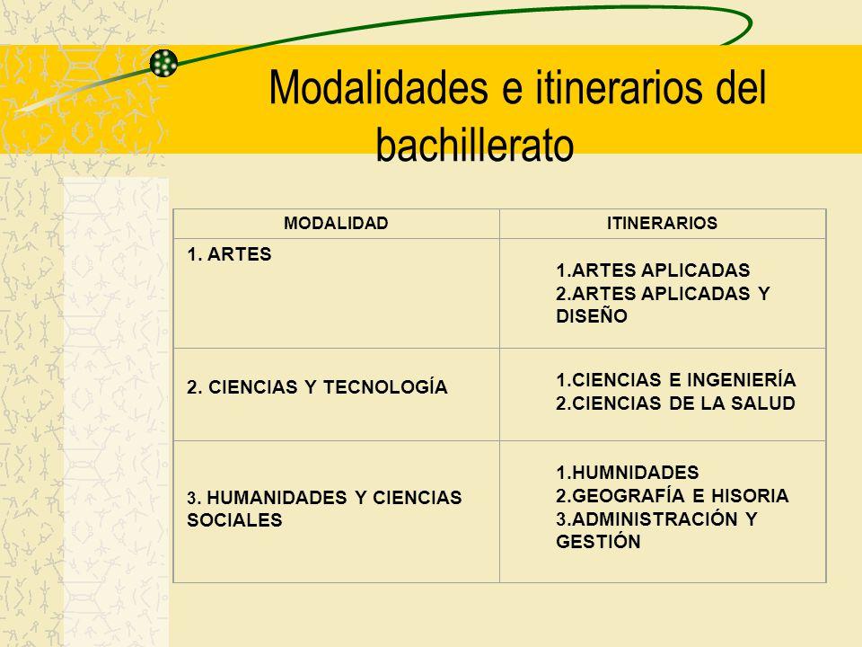 Modalidades e itinerarios del bachillerato MODALIDADITINERARIOS 1. ARTES 1.ARTES APLICADAS 2.ARTES APLICADAS Y DISEÑO 2. CIENCIAS Y TECNOLOGÍA 1.CIENC