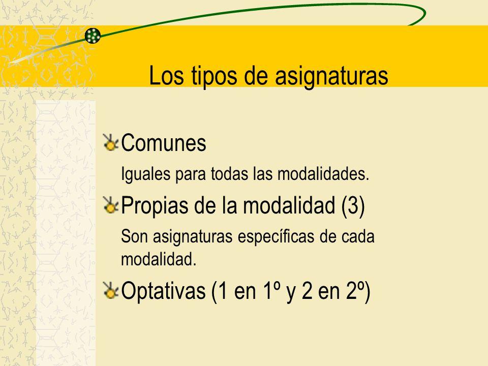 Los tipos de asignaturas Comunes Iguales para todas las modalidades. Propias de la modalidad (3) Son asignaturas específicas de cada modalidad. Optati