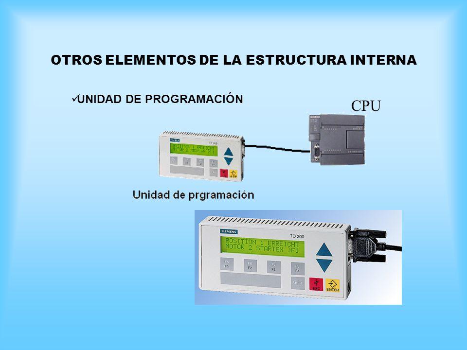 OTROS ELEMENTOS DE LA ESTRUCTURA INTERNA UNIDAD DE PROGRAMACIÓN CPU