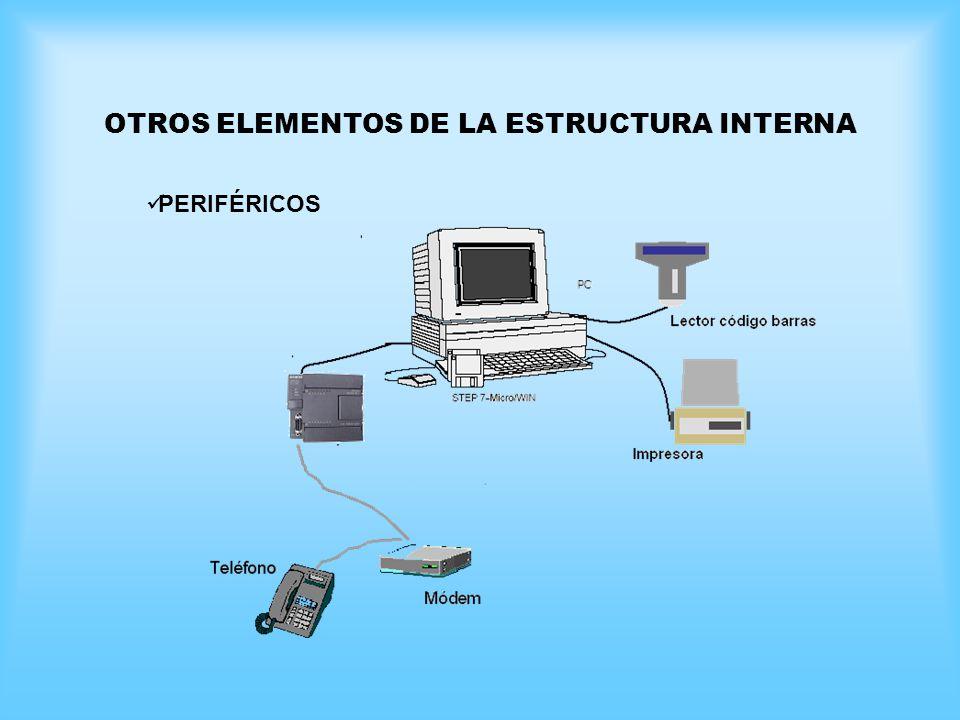 OTROS ELEMENTOS DE LA ESTRUCTURA INTERNA PERIFÉRICOS