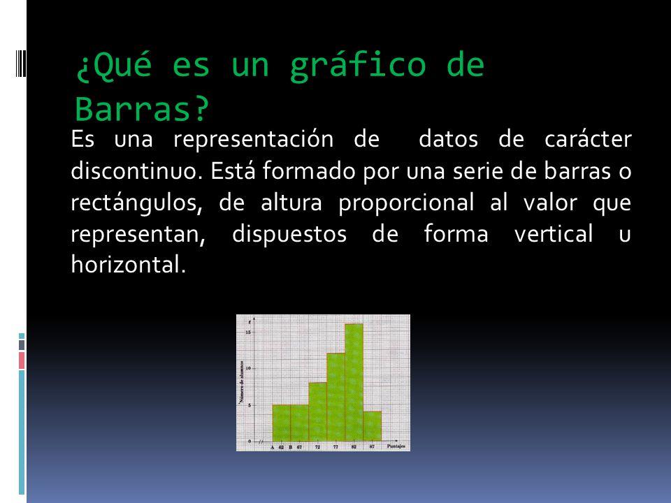 ¿Qué es un gráfico de Barras? Es una representación de datos de carácter discontinuo. Está formado por una serie de barras o rectángulos, de altura pr