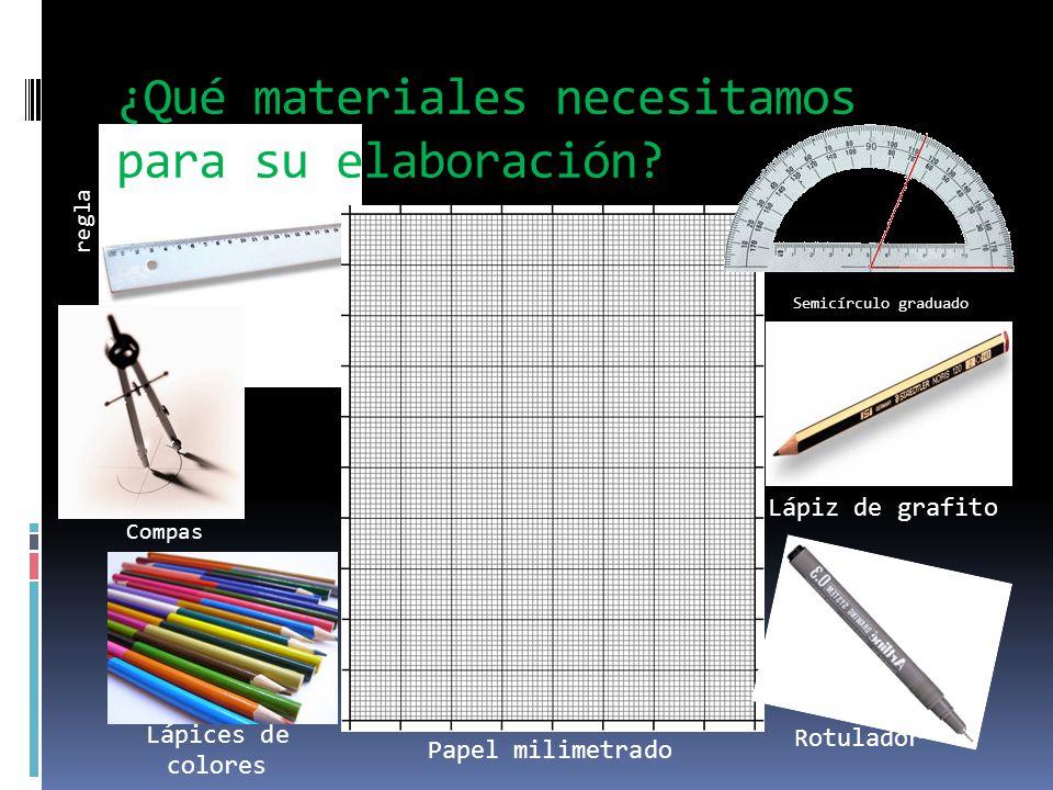 ¿Qué materiales necesitamos para su elaboración? Papel milimetrado regl a Semicírculo graduado Compas Lápiz de grafito Rotulador Lápices de colores re