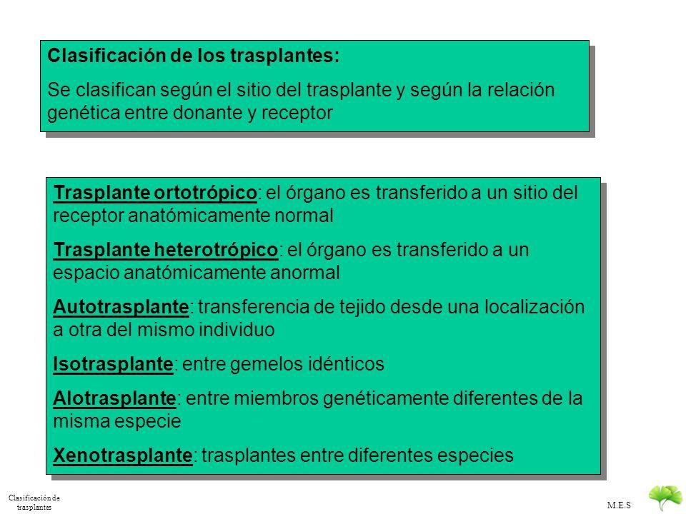 M.E.S Trasplantes TRASPLANTES Transferencia de tejidos o células vivas de un donante a un receptor con el objetivo de mantener la integridad funcional
