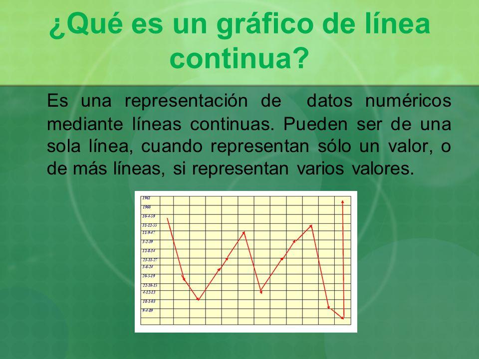 ¿Qué es un gráfico de línea continua? Es una representación de datos numéricos mediante líneas continuas. Pueden ser de una sola línea, cuando represe