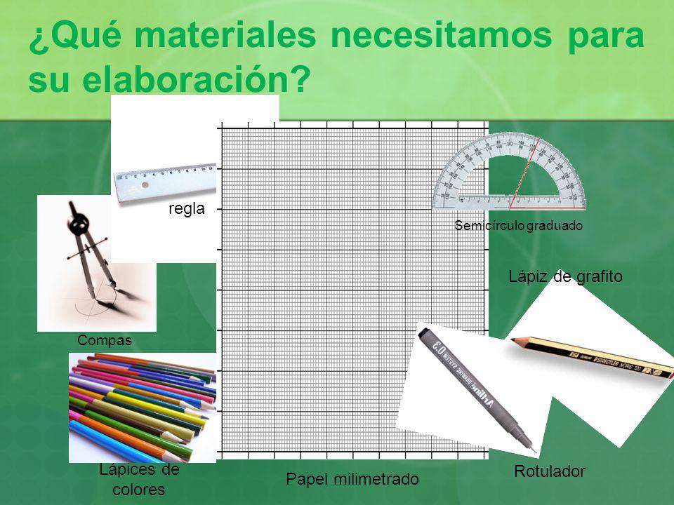 ¿Qué materiales necesitamos para su elaboración? Papel milimetrado Compas Rotulador Lápices de colores regla Semicírculo graduado Lápiz de grafito