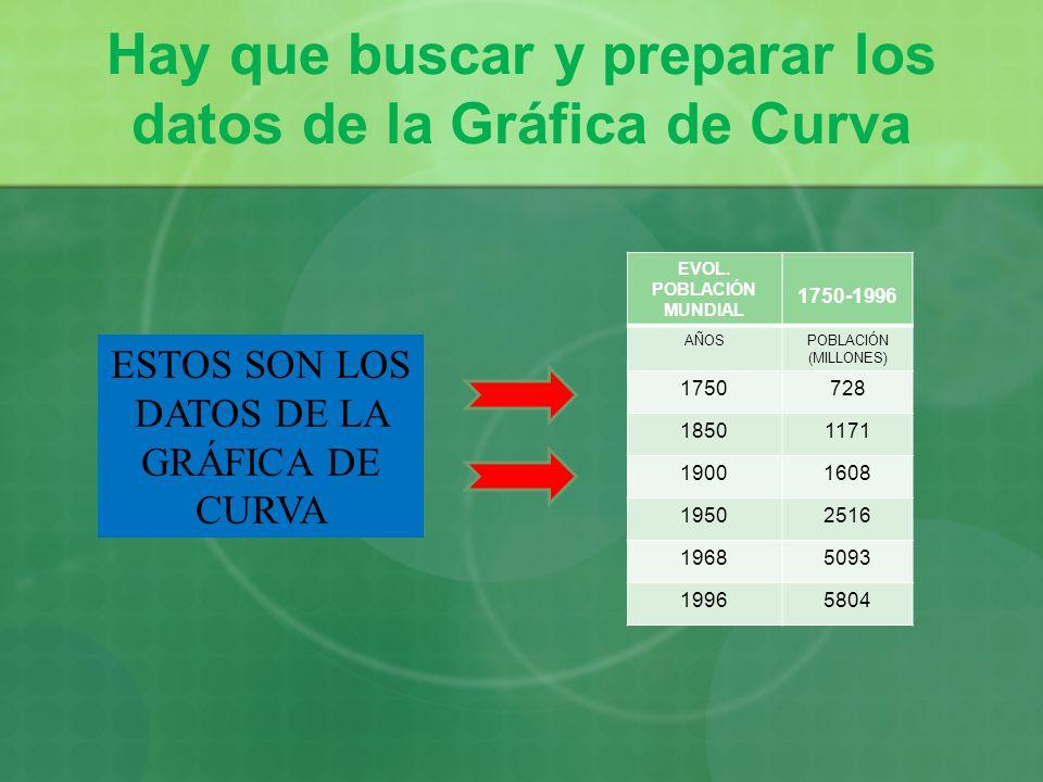 PASOS PARA ELABORAR EL GRÁFICO DE CURVA Ó LINEAL 1.