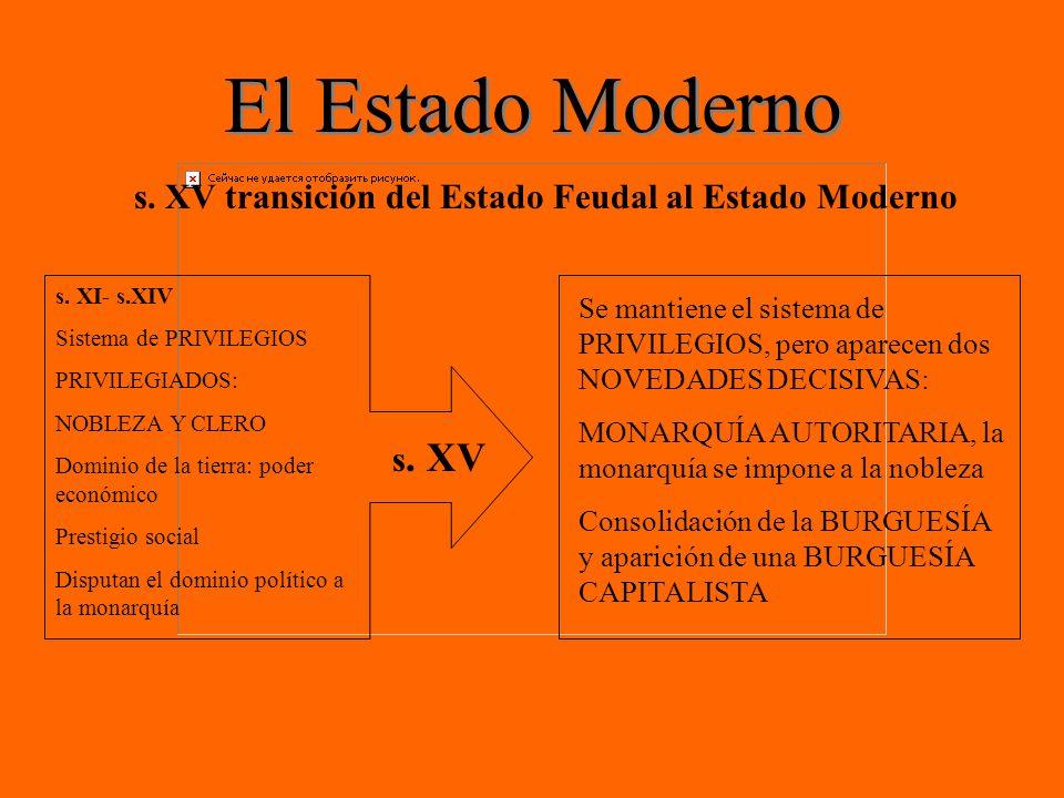 El Estado Moderno s. XV transición del Estado Feudal al Estado Moderno s. XI- s.XIV Sistema de PRIVILEGIOS PRIVILEGIADOS: NOBLEZA Y CLERO Dominio de l