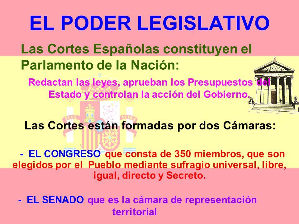 LA SEPARACIÓN DE PODERES El ESTADO ESPAÑOL se organiza a través de tres poderes: LEGISLATIVO EJECUTIVO JUDICIAL