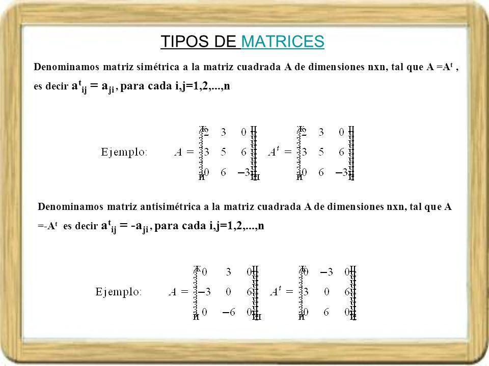 NOTACIÓN MATRICIAL DE UN SISTEMA DE ECUACIONES LINEALES Dado un sistema de m ecuaciones de n incógnitas Se puede asociar las matrices Denominadas matriz de coeficientes y ampliada respectivamente