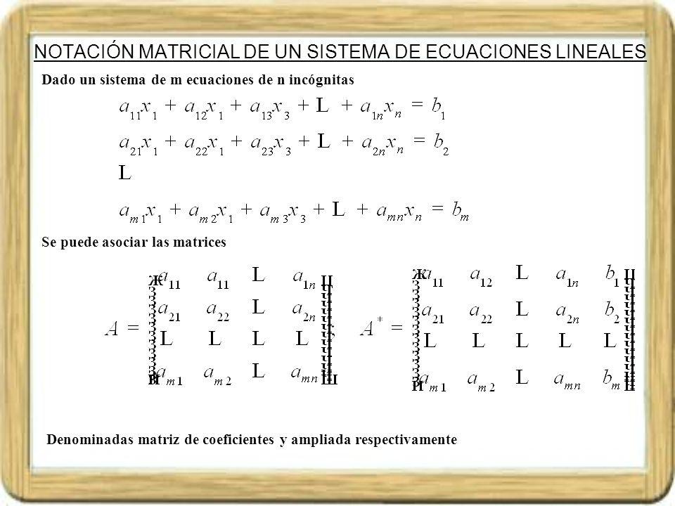 NOTACIÓN MATRICIAL DE UN SISTEMA DE ECUACIONES LINEALES A pesar de que dicho sistema se puede resolver efectuando operaciones con matrices (como se puede ver en este tema), se puede aplicar el método de Gauss directamente sobre la matriz ampliada, manipulando las filas como si se tratara de ecuaciones Ejemplo.- Para resolver el siguiente sistema por el método de Gauss Utilizando la matriz ampliada y efectuado las operaciones con las filas convenientemente Que resolviendo se obtiene z = -3, y = 2, x = 1