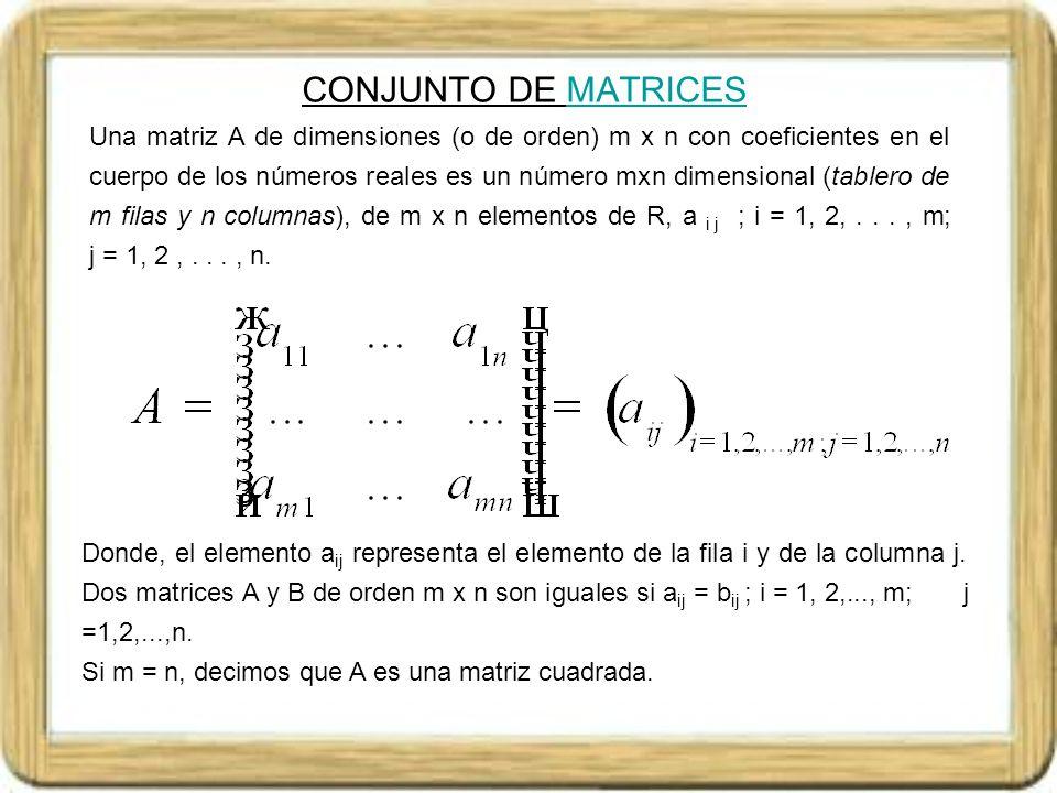 Es evidente, que proponiendo las ecuaciones: 2 = 2.a;3 = a – b Se obtienen los valores de a = 1 y b = - 2 CONJUNTO DE MATRICESMATRICES Ejemplo.- Determinar los valores de a y b para que las matrices A y B sean iguales.