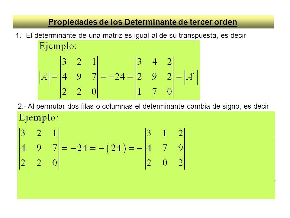 Propiedades de los Determinante de tercer orden 1.- El determinante de una matriz es igual al de su transpuesta, es decir 2.- Al permutar dos filas o columnas el determinante cambia de signo, es decir