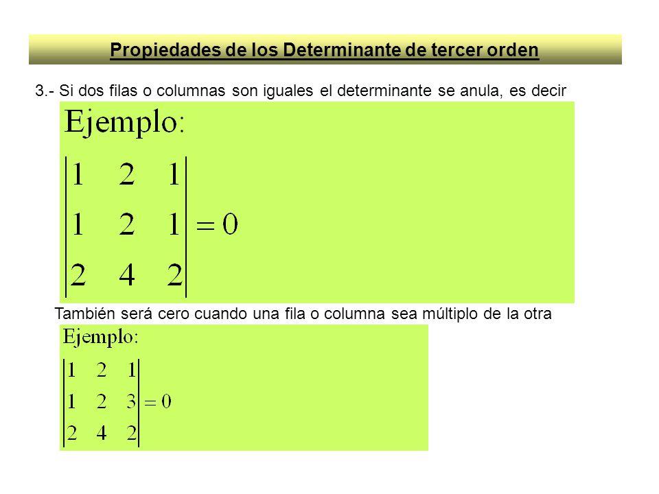 Propiedades de los Determinante de tercer orden 3.- Si dos filas o columnas son iguales el determinante se anula, es decir También será cero cuando una fila o columna sea múltiplo de la otra