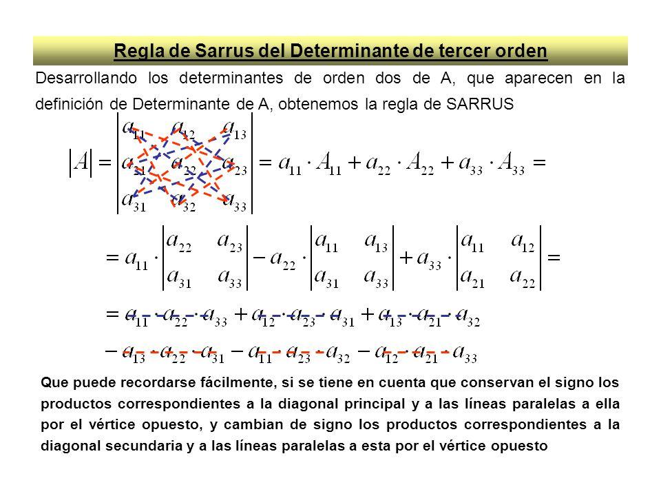 Cálculo de determinantes de orden tres Para aplicar la Regla de Sarrus podemos añadir las dos primeras filas al determinante y aplicar los productos como se indica a continuación Ejemplo.-