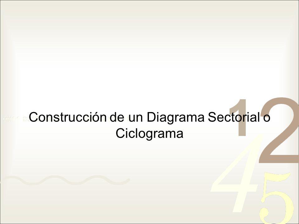 Construcción de un Diagrama Sectorial o Ciclograma
