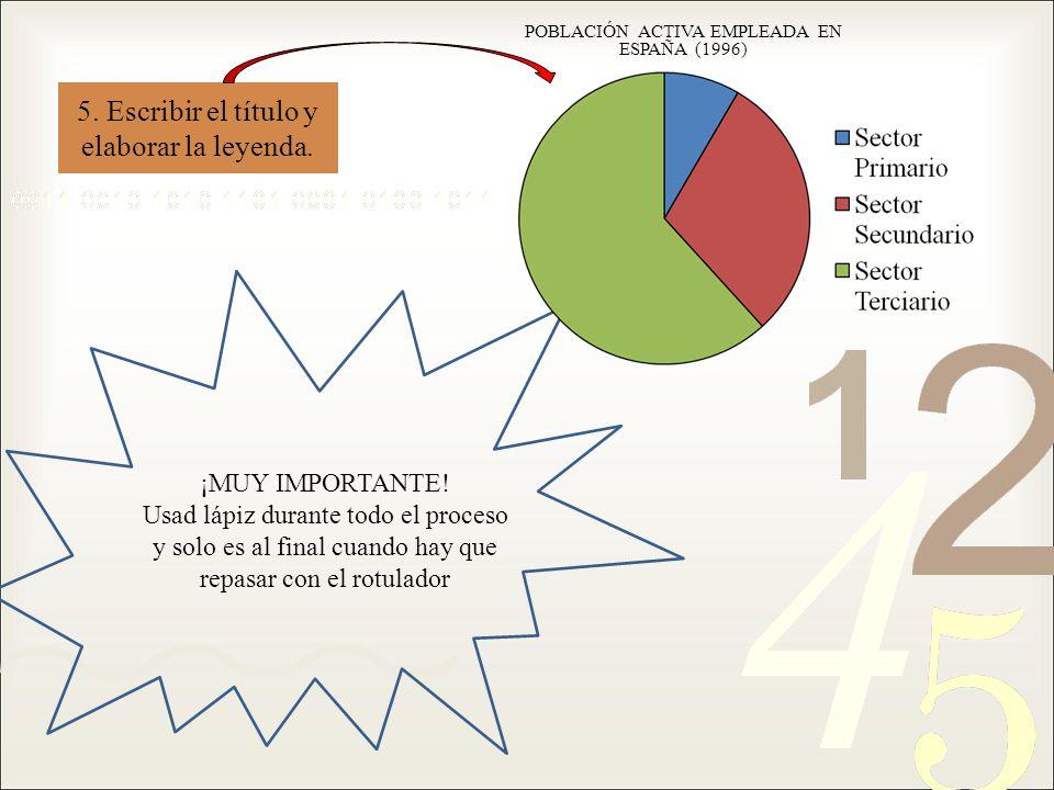 5. Escribir el título y elaborar la leyenda. POBLACIÓN ACTIVA EMPLEADA EN ESPAÑA (1996) ¡MUY IMPORTANTE! Usad lápiz durante todo el proceso y solo es