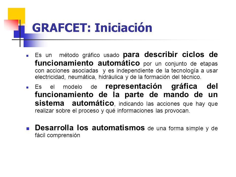 GRAFCET: Iniciación Es un método gráfico usado para describir ciclos de funcionamiento automático por un conjunto de etapas con acciones asociadas y e