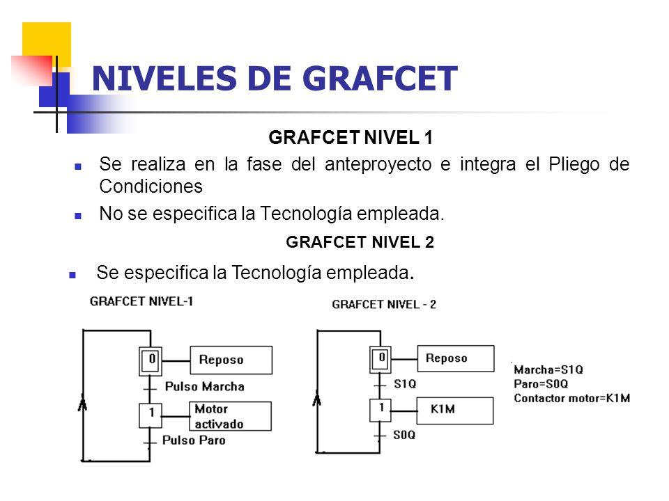 GRAFCET NIVEL 1 Se realiza en la fase del anteproyecto e integra el Pliego de Condiciones No se especifica la Tecnología empleada. NIVELES DE GRAFCET